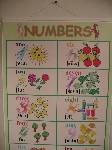 čísla 1-10 anglický jazyk